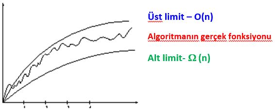 alt-ust-limit